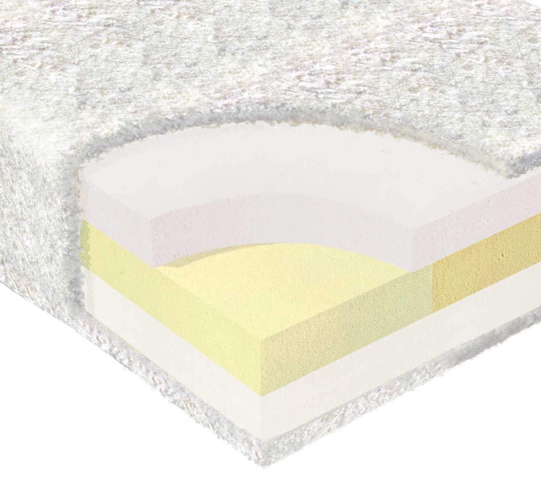 Cutaway showing layers of Comfortcore® gel cushion