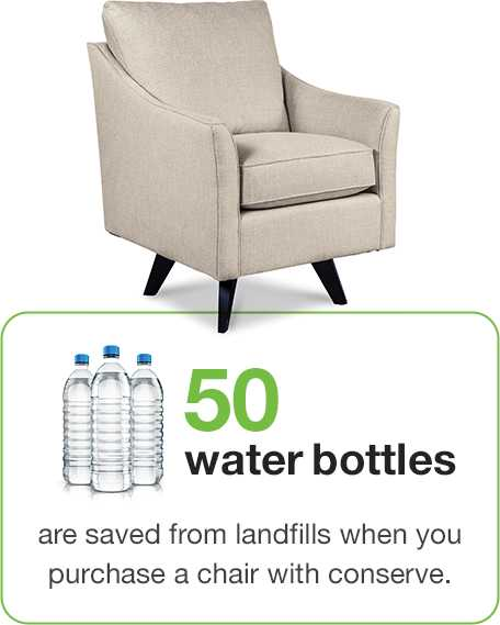 80 water bottles saved per chair