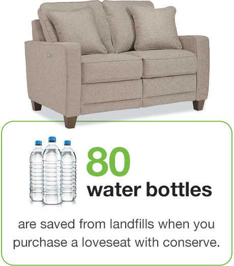 80 water bottles saved per loveseat