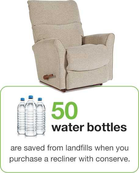 80 water bottles saved per recliner