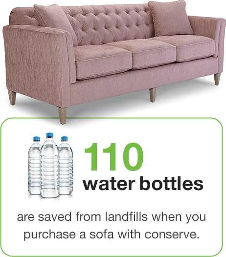110 water bottles saved per sofa
